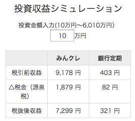 資産運用 10万円